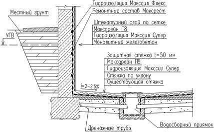 Схема гидроизоляции монолитного подвала. Чертеж Максдрейн