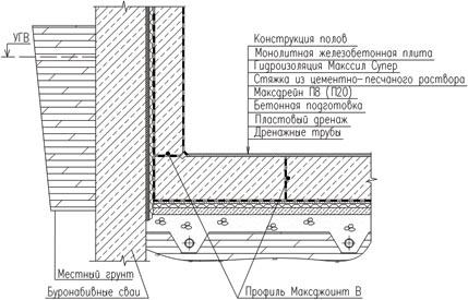Схема гидроизоляции пластовым методом при монолитном строительстве