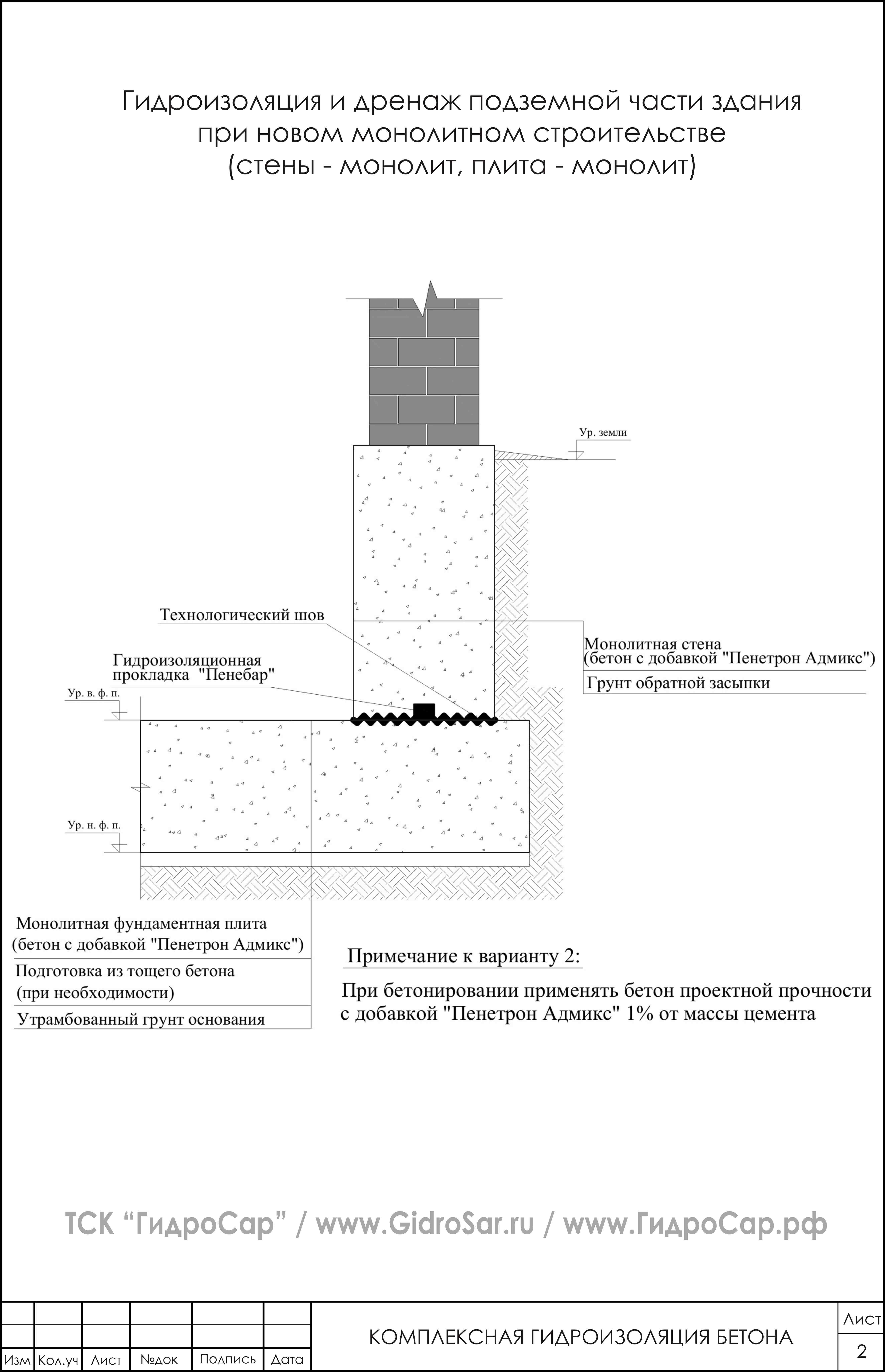 Гидроизоляция монолитного бетона на стадии строительства. Схема. Чертеж
